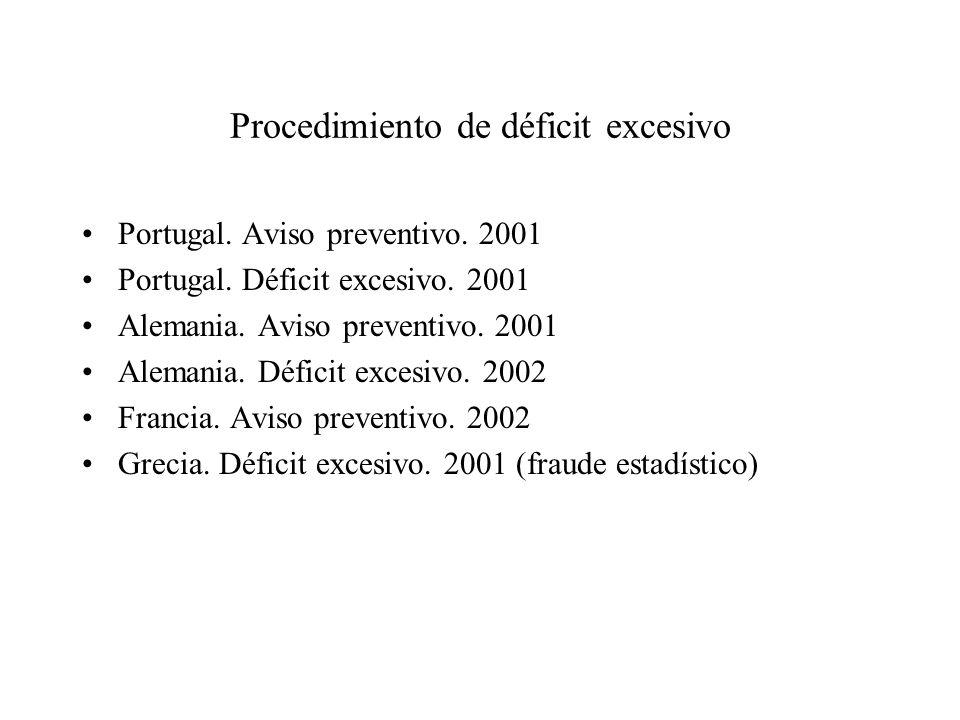 Procedimiento de déficit excesivo