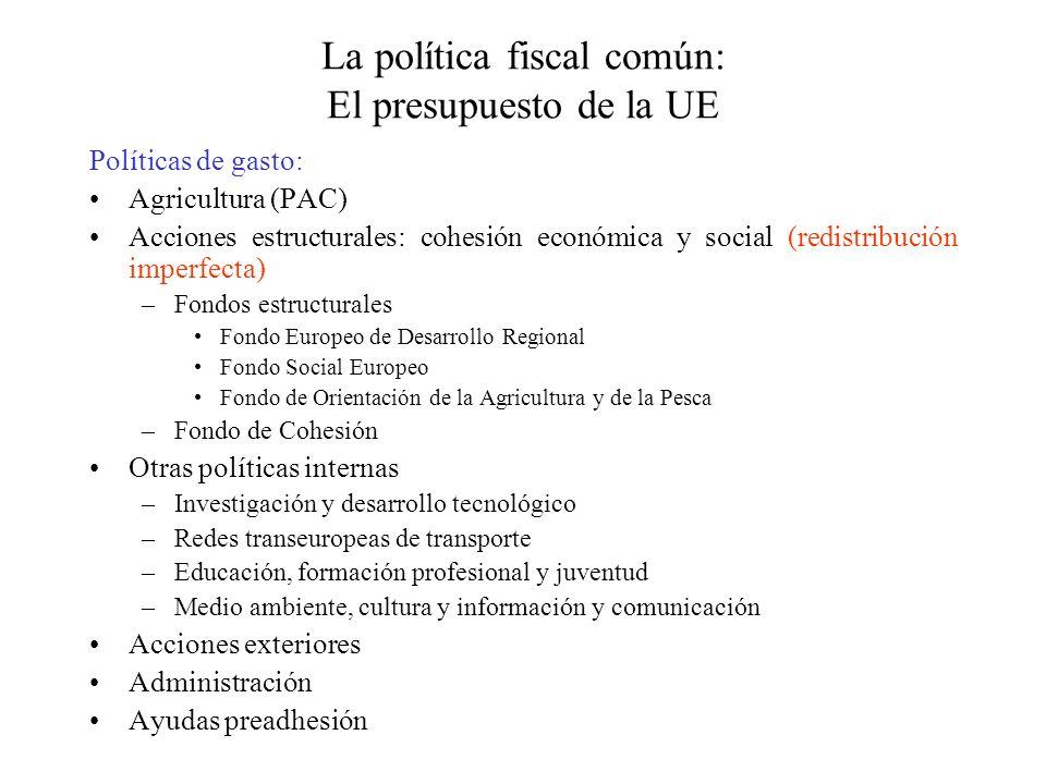 La política fiscal común: El presupuesto de la UE