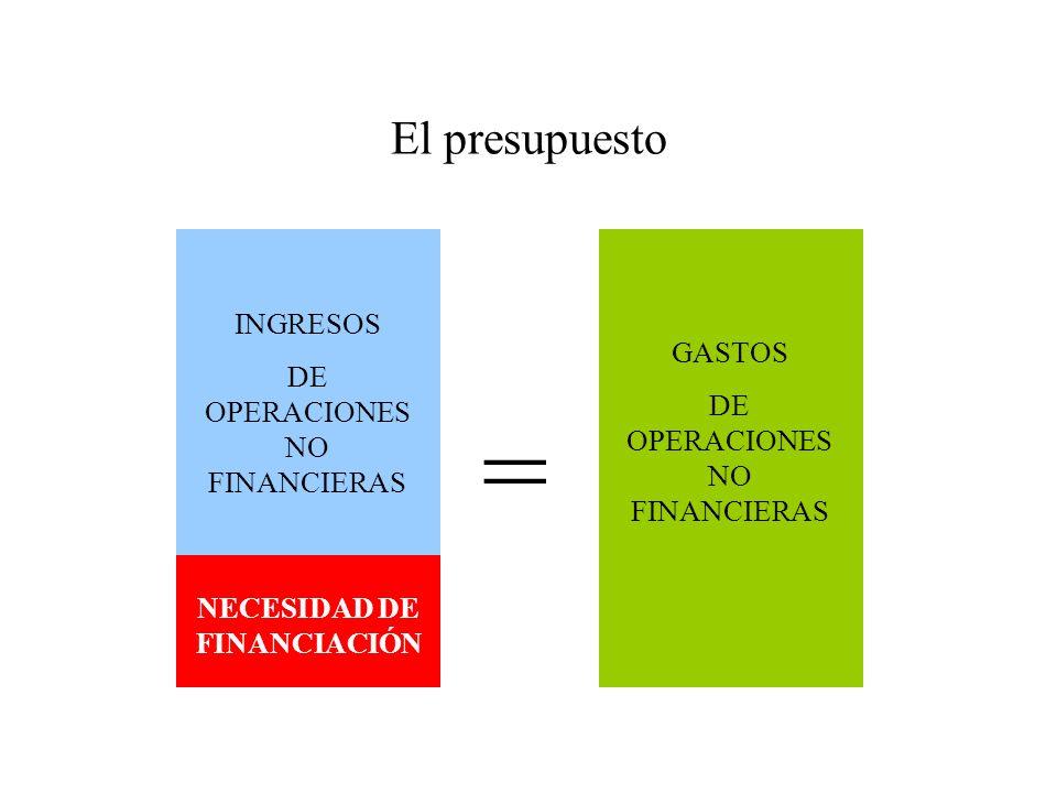 NECESIDAD DE FINANCIACIÓN