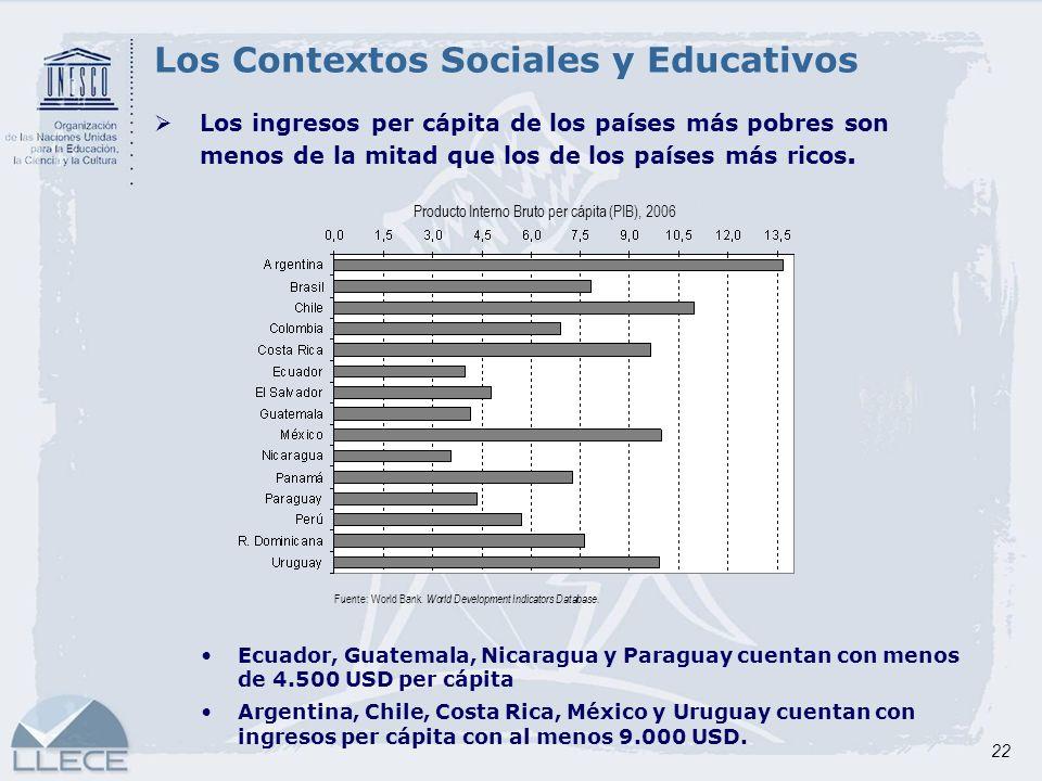 Los Contextos Sociales y Educativos