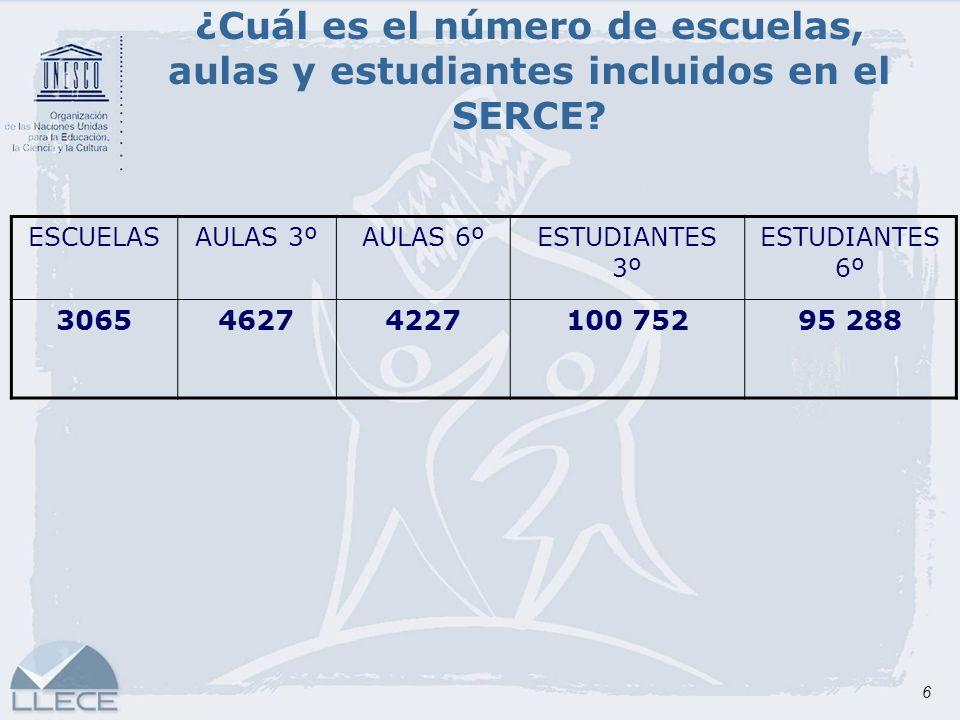 ¿Cuál es el número de escuelas, aulas y estudiantes incluidos en el SERCE