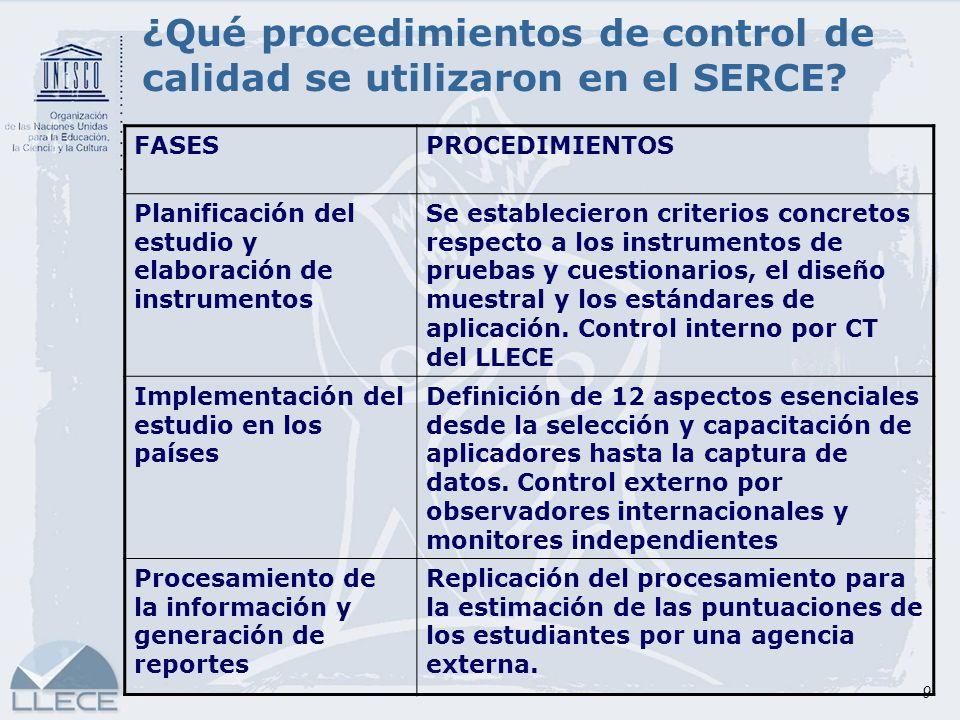¿Qué procedimientos de control de calidad se utilizaron en el SERCE