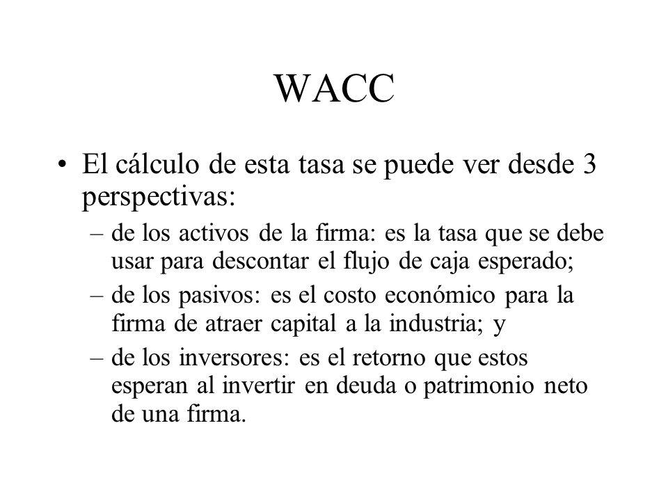 WACC El cálculo de esta tasa se puede ver desde 3 perspectivas: