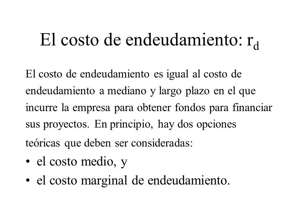 El costo de endeudamiento: rd