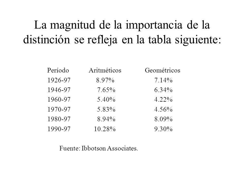 La magnitud de la importancia de la distinción se refleja en la tabla siguiente: