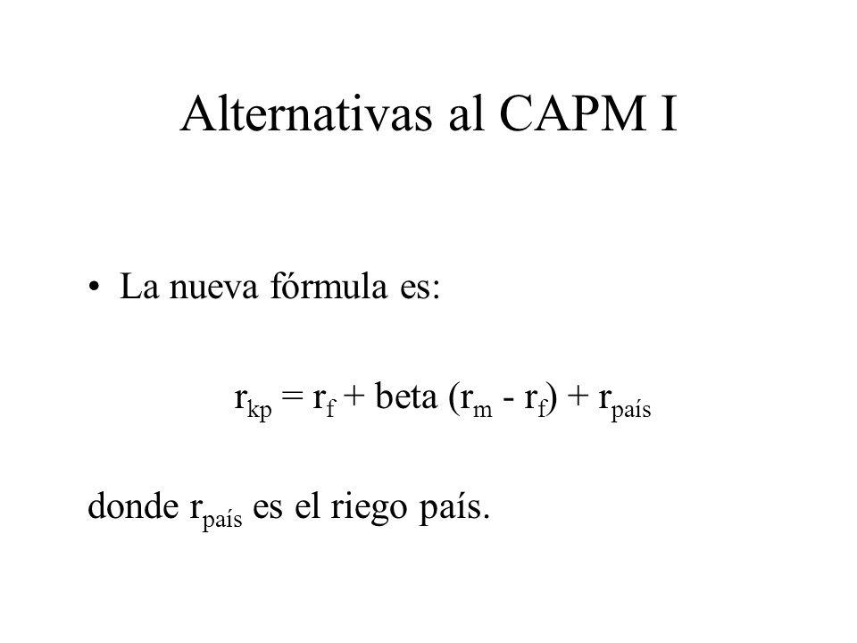 rkp = rf + beta (rm - rf) + rpaís