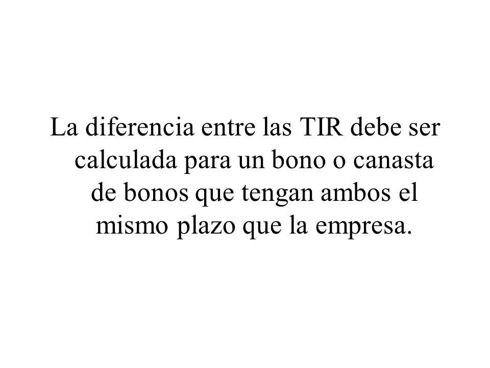 La diferencia entre las TIR debe ser calculada para un bono o canasta de bonos que tengan ambos el mismo plazo que la empresa.