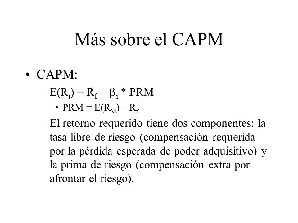Más sobre el CAPM CAPM: E(Ri) = Rf + i * PRM