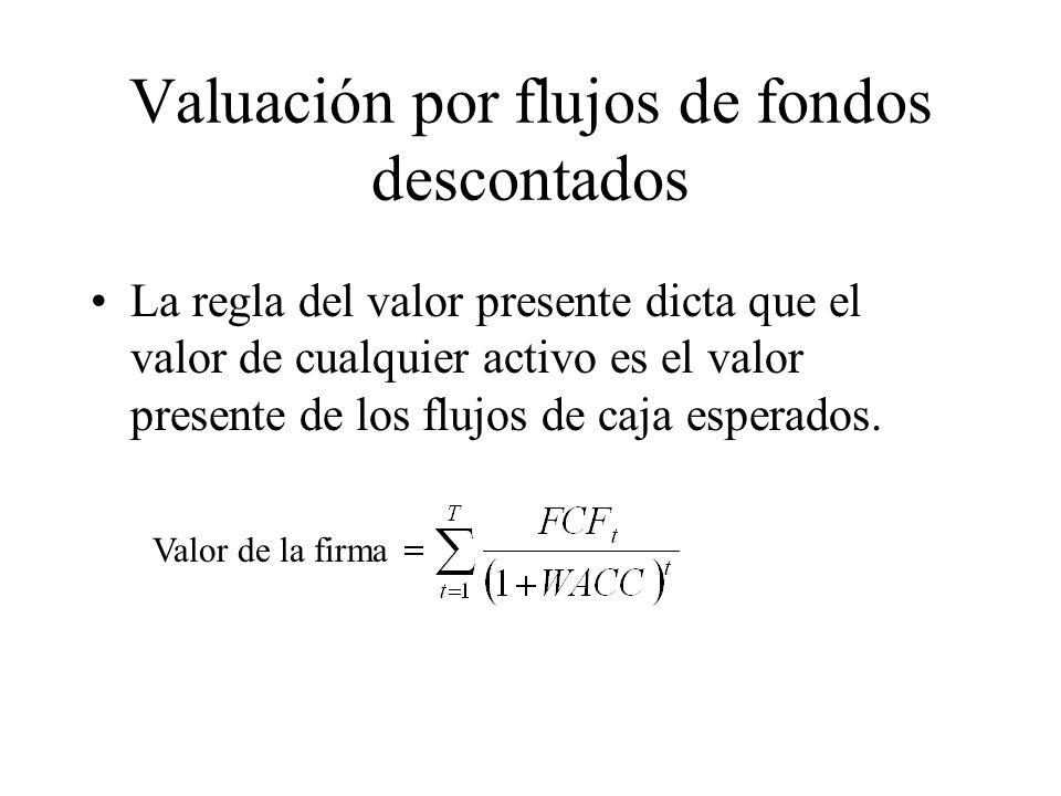 Valuación por flujos de fondos descontados