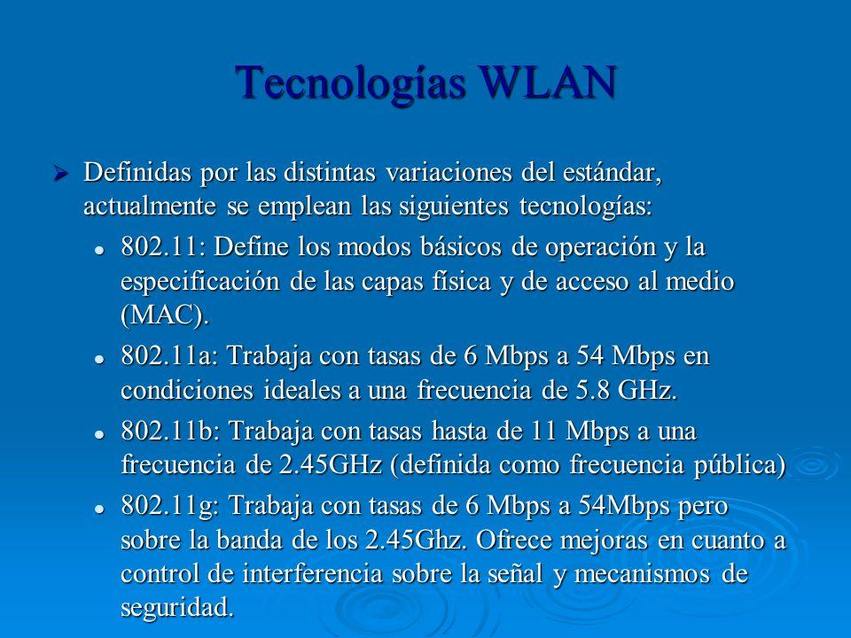 Tecnologías WLAN Definidas por las distintas variaciones del estándar, actualmente se emplean las siguientes tecnologías: