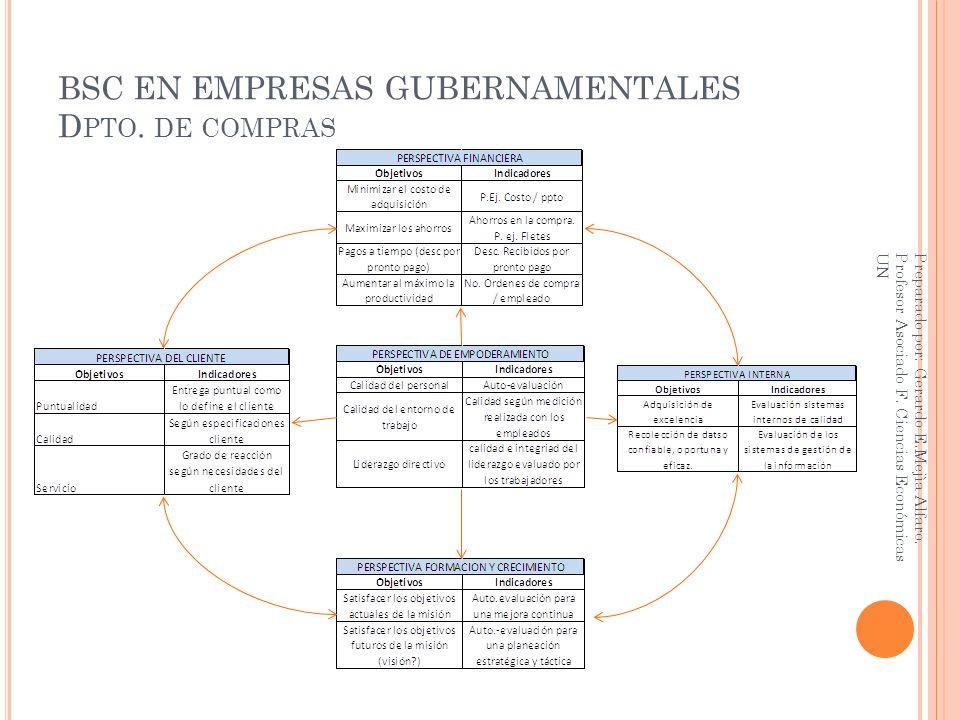 BSC EN EMPRESAS GUBERNAMENTALES Dpto. de compras