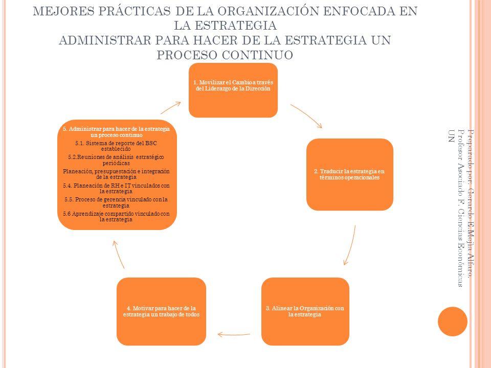 MEJORES PRÁCTICAS DE LA ORGANIZACIÓN ENFOCADA EN LA ESTRATEGIA ADMINISTRAR PARA HACER DE LA ESTRATEGIA UN PROCESO CONTINUO