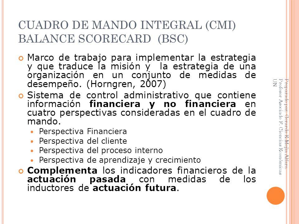 CUADRO DE MANDO INTEGRAL (CMI) BALANCE SCORECARD (BSC)