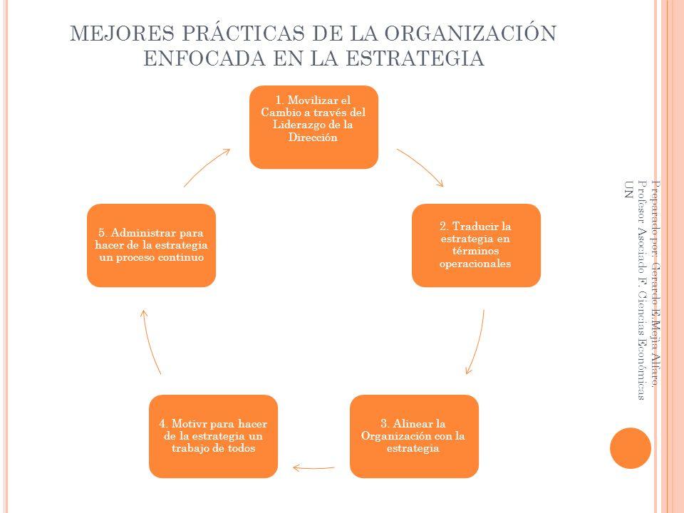 MEJORES PRÁCTICAS DE LA ORGANIZACIÓN ENFOCADA EN LA ESTRATEGIA