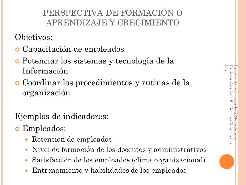 PERSPECTIVA DE FORMACIÓN O APRENDIZAJE Y CRECIMIENTO