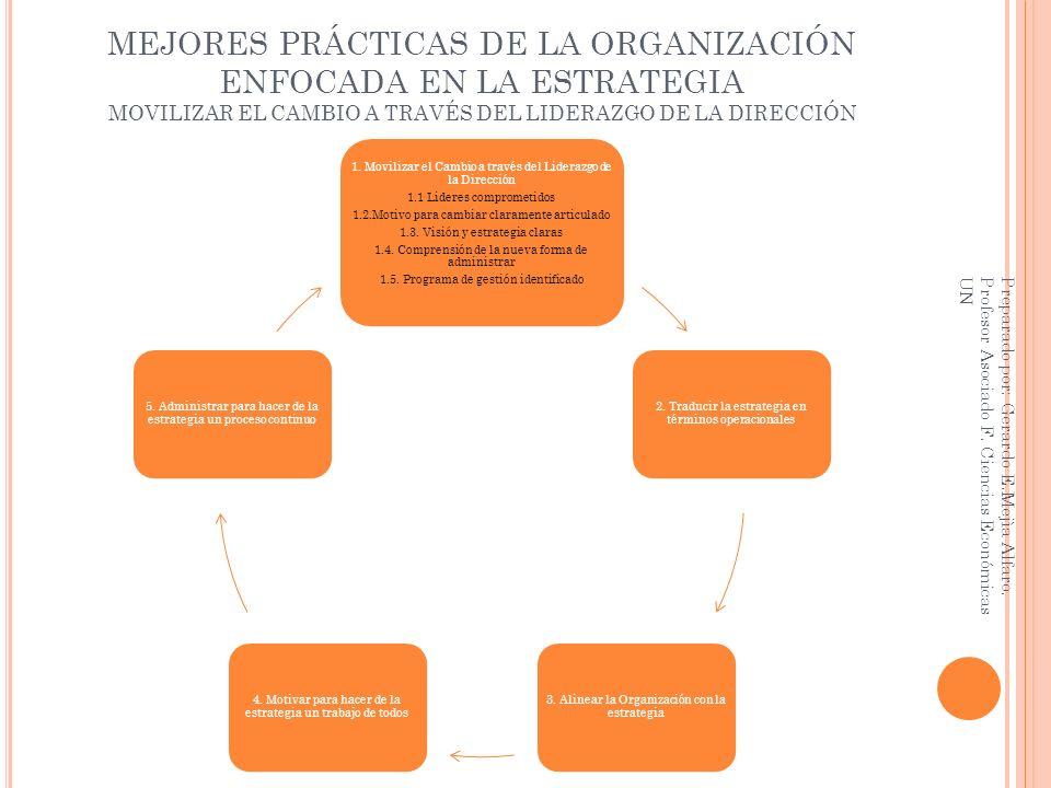 MEJORES PRÁCTICAS DE LA ORGANIZACIÓN ENFOCADA EN LA ESTRATEGIA MOVILIZAR EL CAMBIO A TRAVÉS DEL LIDERAZGO DE LA DIRECCIÓN