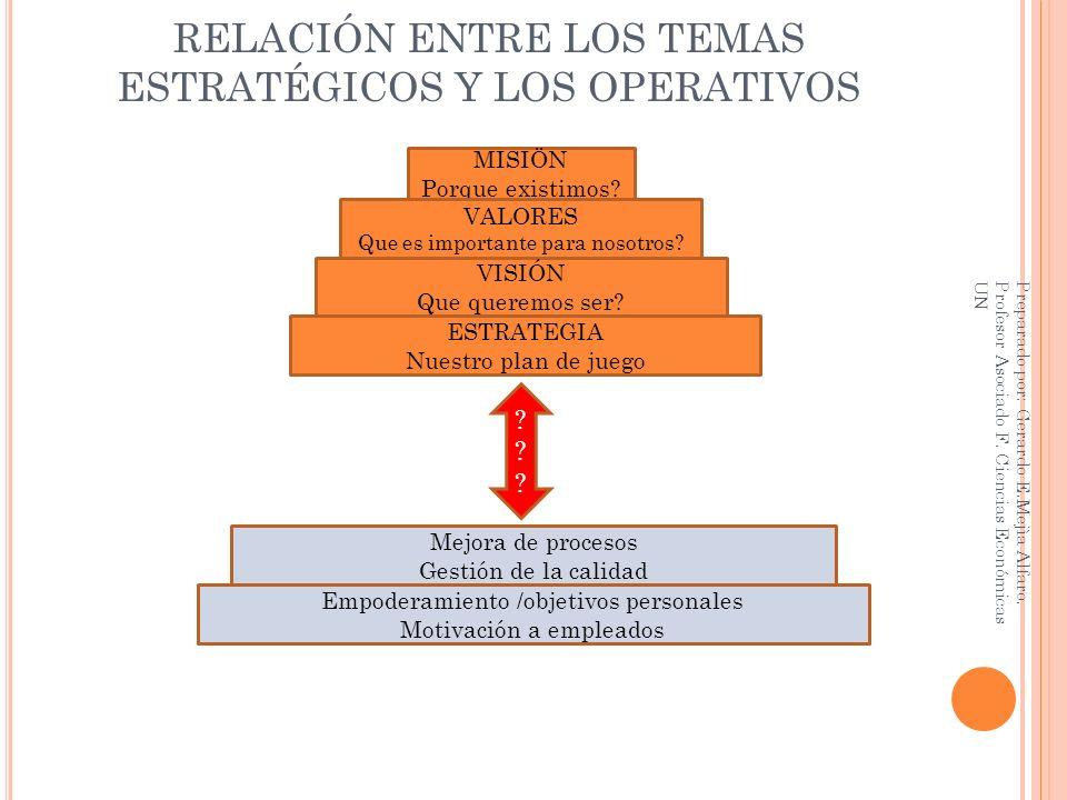 RELACIÓN ENTRE LOS TEMAS ESTRATÉGICOS Y LOS OPERATIVOS