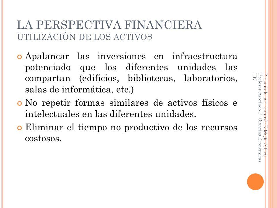 LA PERSPECTIVA FINANCIERA UTILIZACIÓN DE LOS ACTIVOS