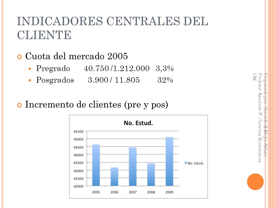 INDICADORES CENTRALES DEL CLIENTE