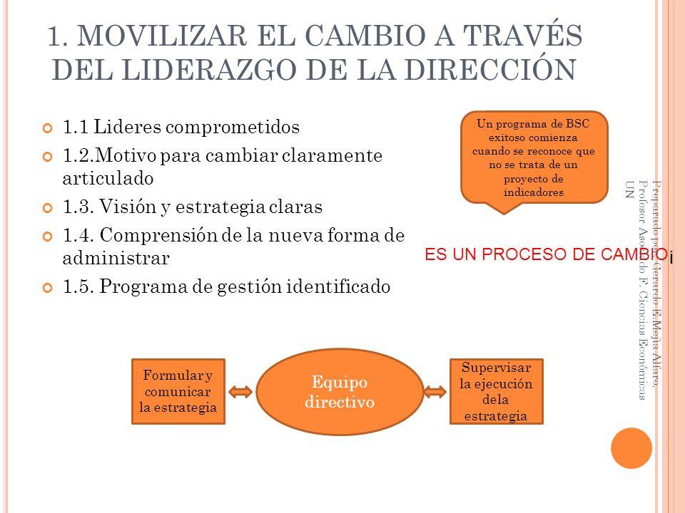 1. MOVILIZAR EL CAMBIO A TRAVÉS DEL LIDERAZGO DE LA DIRECCIÓN