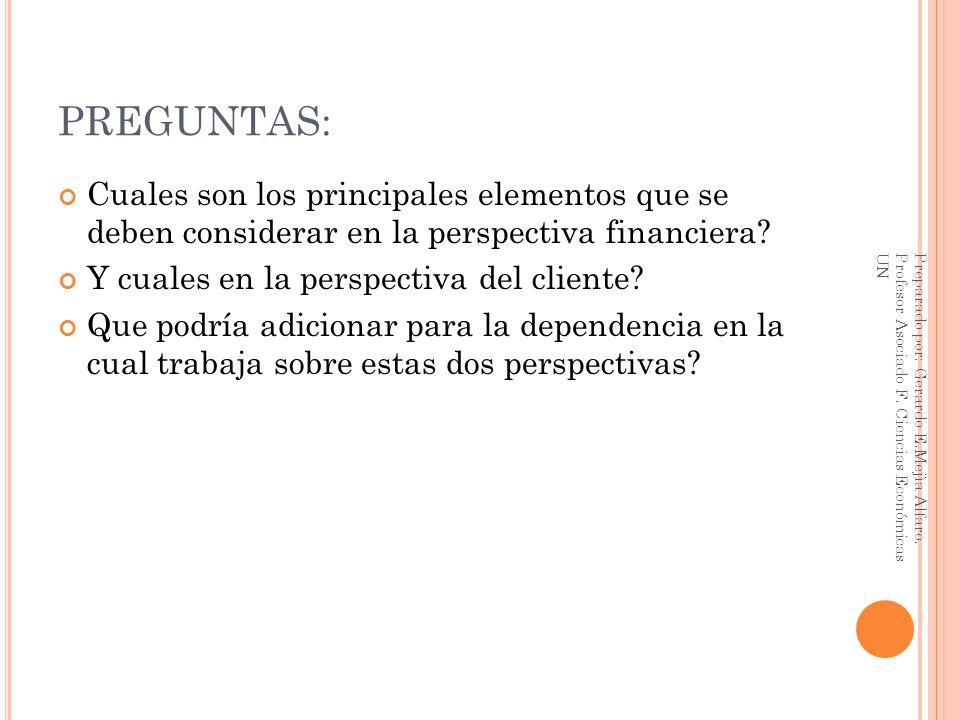 PREGUNTAS: Cuales son los principales elementos que se deben considerar en la perspectiva financiera