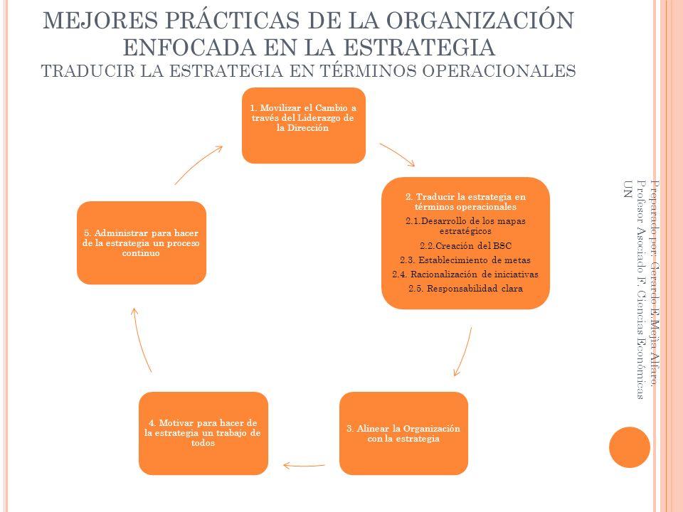 MEJORES PRÁCTICAS DE LA ORGANIZACIÓN ENFOCADA EN LA ESTRATEGIA TRADUCIR LA ESTRATEGIA EN TÉRMINOS OPERACIONALES