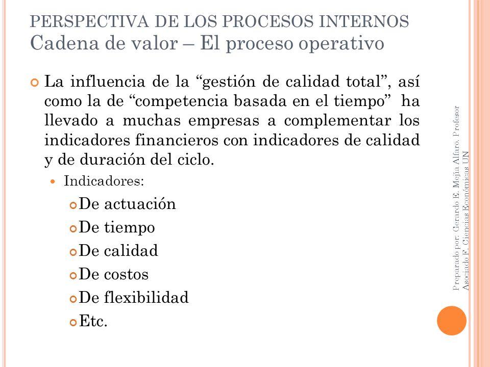 PERSPECTIVA DE LOS PROCESOS INTERNOS Cadena de valor – El proceso operativo