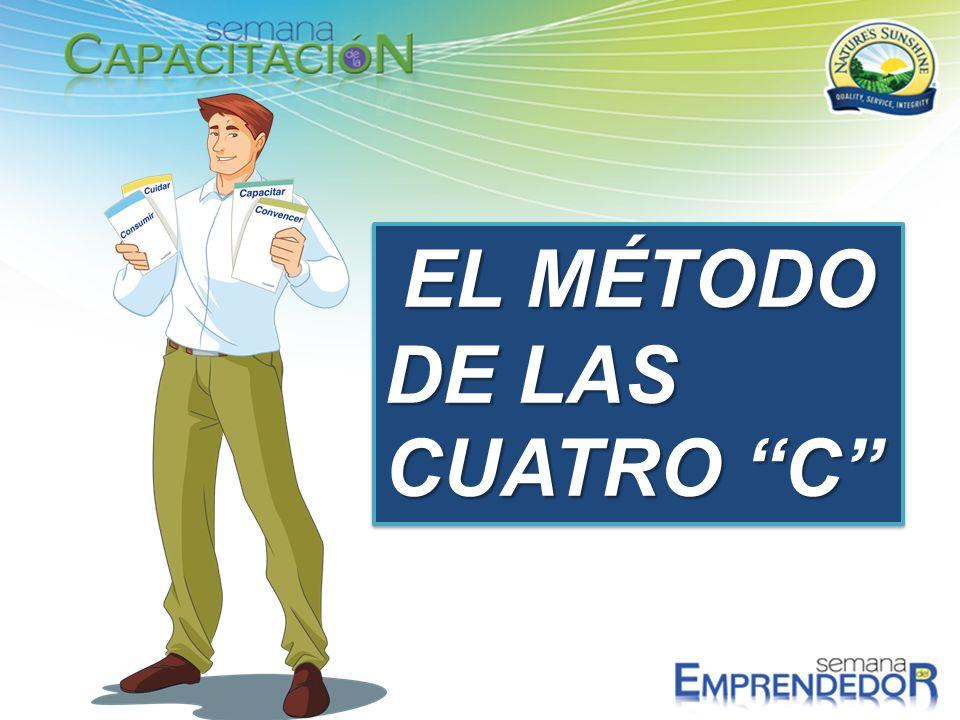 EL MÉTODO DE LAS CUATRO C
