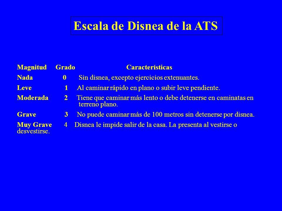 Escala de Disnea de la ATS