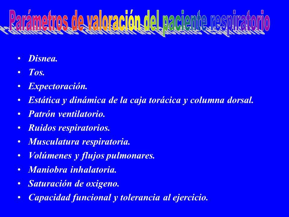 Parámetros de valoración del paciente respiratorio