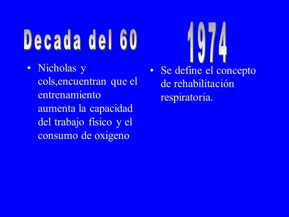 1974 Nicholas y cols,encuentran que el entrenamiento aumenta la capacidad del trabajo físico y el consumo de oxigeno.