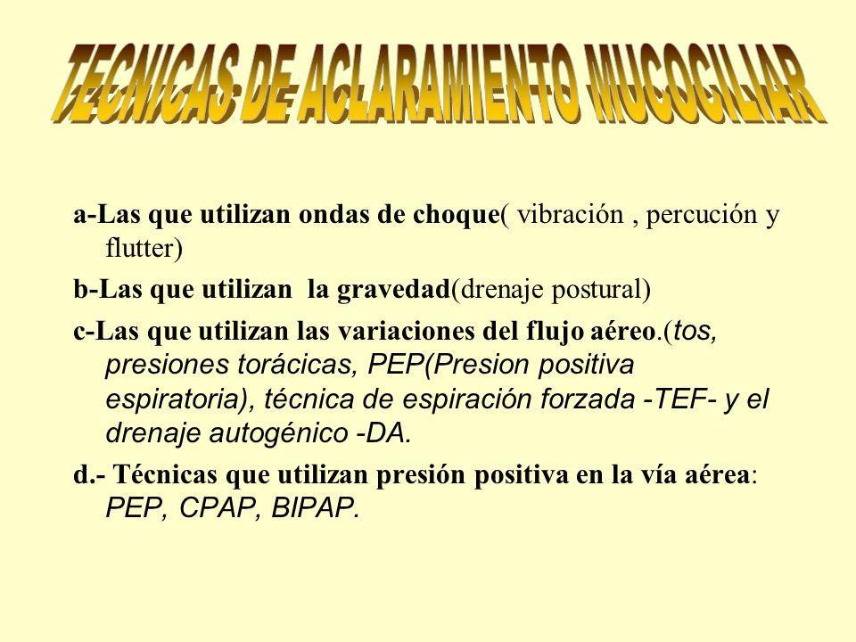 TECNICAS DE ACLARAMIENTO MUCOCILIAR