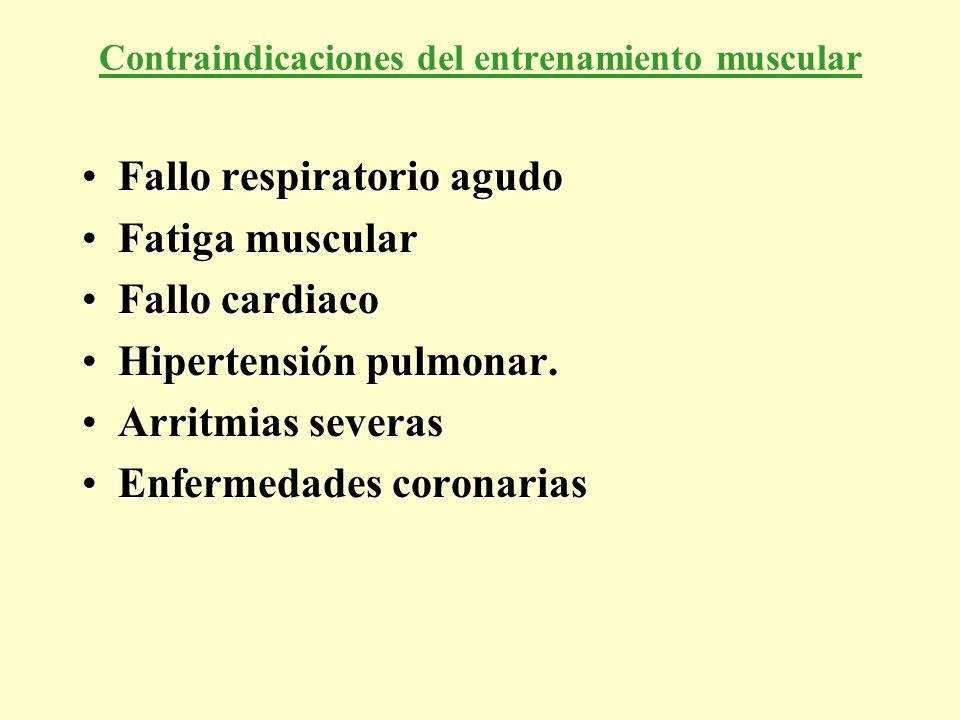 Contraindicaciones del entrenamiento muscular