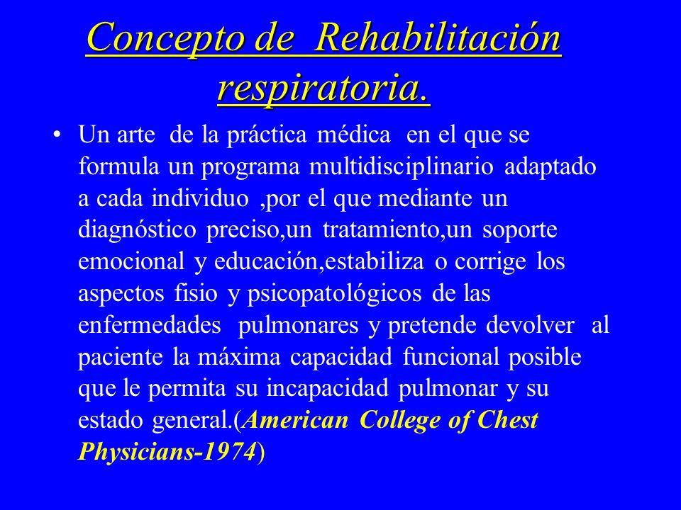 Concepto de Rehabilitación respiratoria.