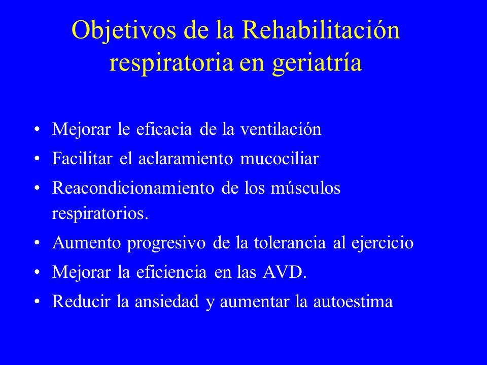 Objetivos de la Rehabilitación respiratoria en geriatría