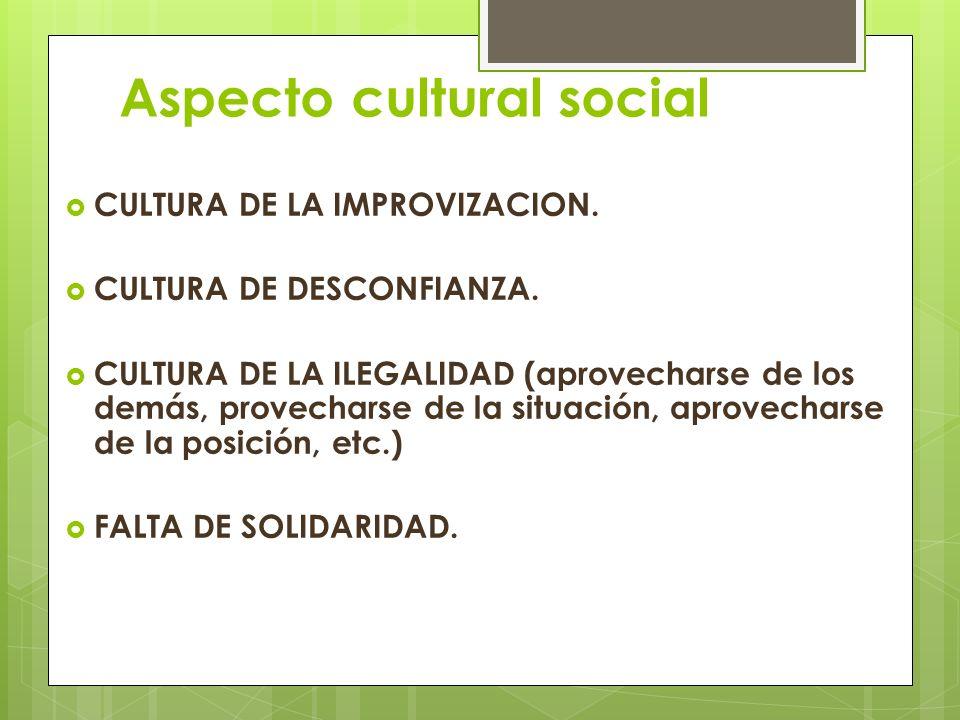 Aspecto cultural social