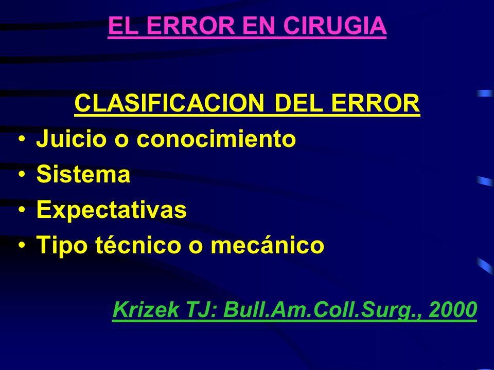 CLASIFICACION DEL ERROR