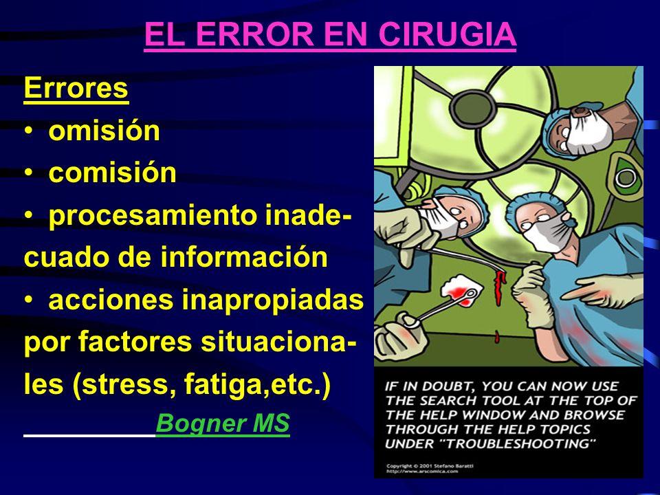 EL ERROR EN CIRUGIA Errores omisión comisión procesamiento inade-