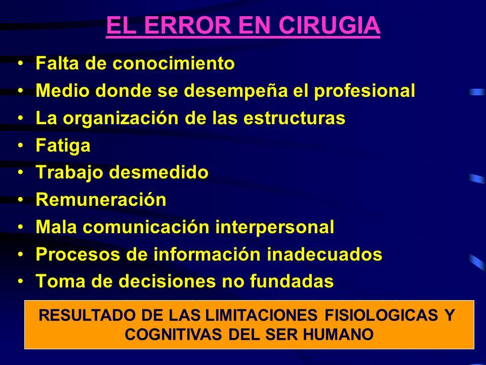 RESULTADO DE LAS LIMITACIONES FISIOLOGICAS Y COGNITIVAS DEL SER HUMANO