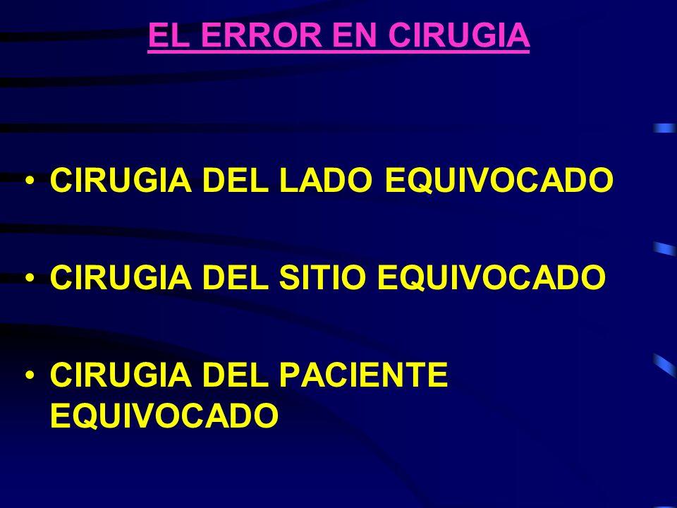 EL ERROR EN CIRUGIACIRUGIA DEL LADO EQUIVOCADO.CIRUGIA DEL SITIO EQUIVOCADO.