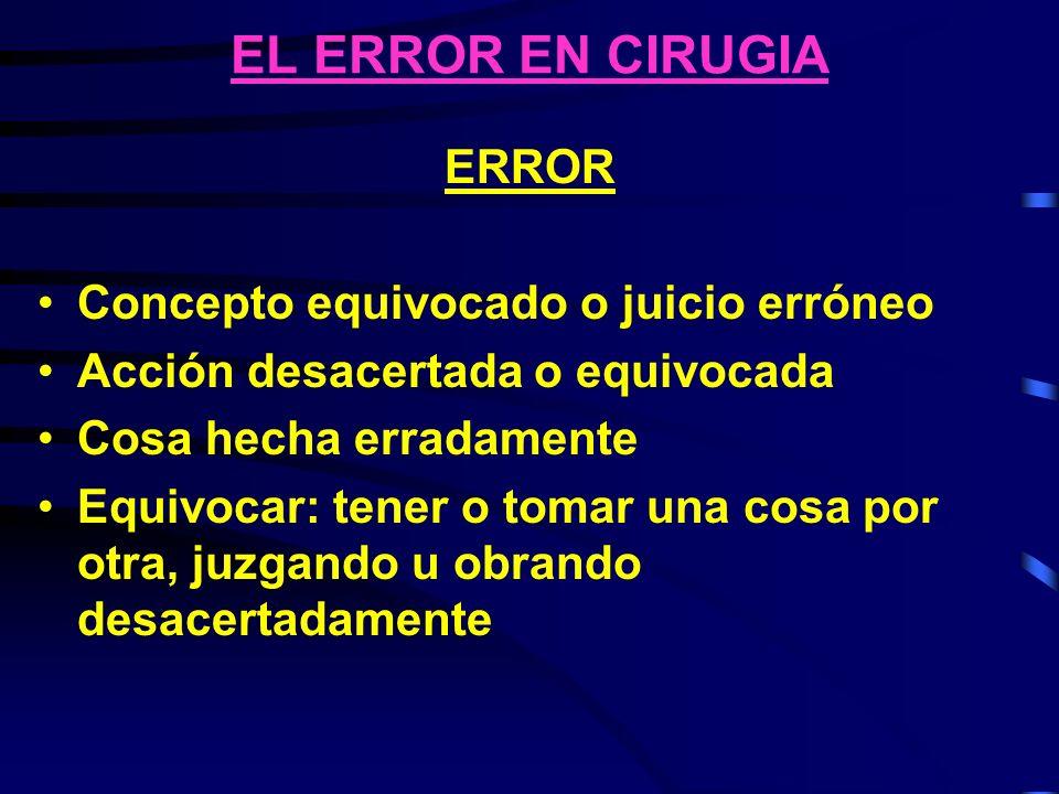 EL ERROR EN CIRUGIA ERROR Concepto equivocado o juicio erróneo