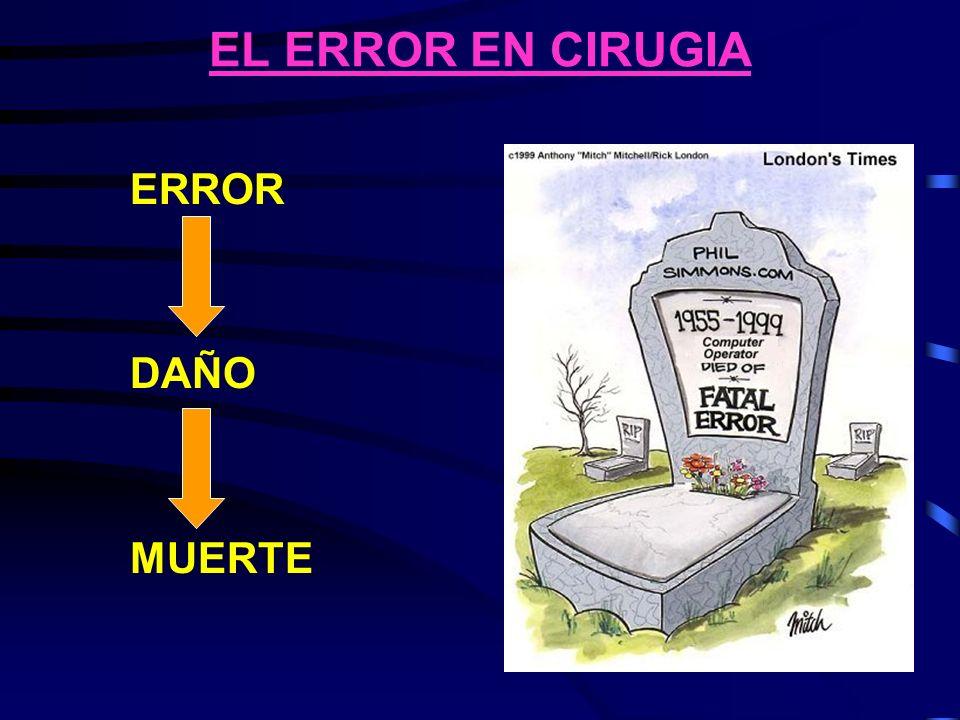 EL ERROR EN CIRUGIA ERROR DAÑO MUERTE