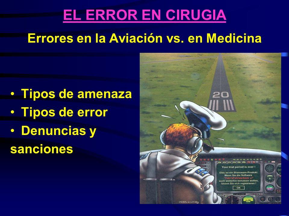 Errores en la Aviación vs. en Medicina