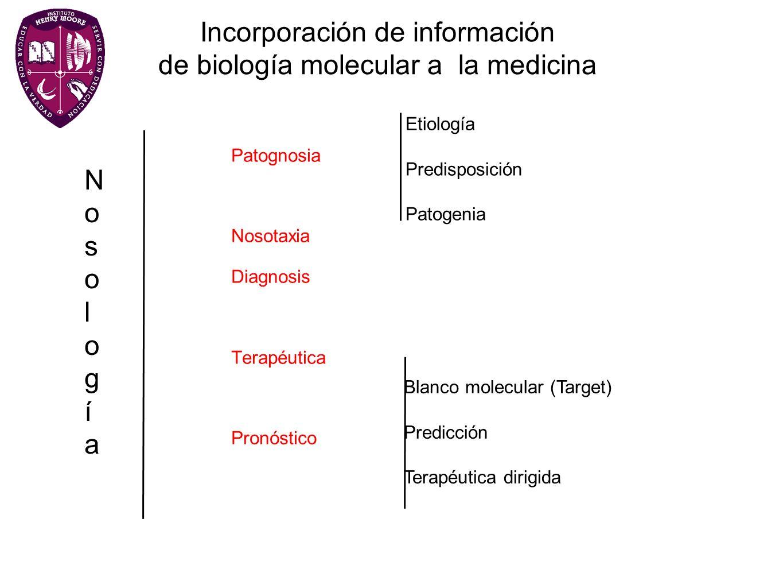 Incorporación de información de biología molecular a la medicina