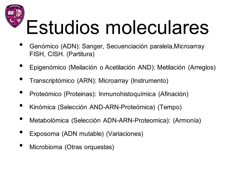 Estudios moleculares Genómico (ADN): Sanger, Secuenciación paralela,Microarray FISH, CISH. (Partitura)