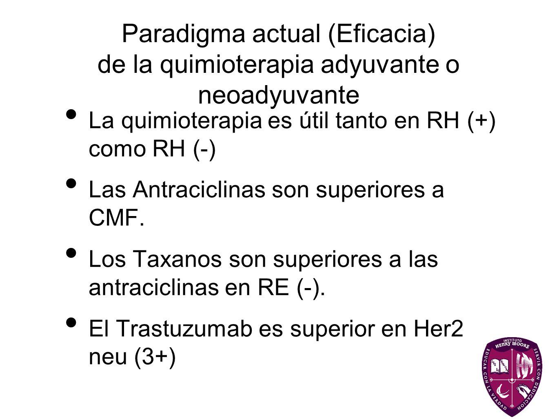 Paradigma actual (Eficacia) de la quimioterapia adyuvante o neoadyuvante