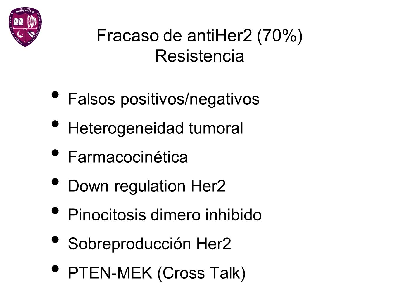 Fracaso de antiHer2 (70%) Resistencia
