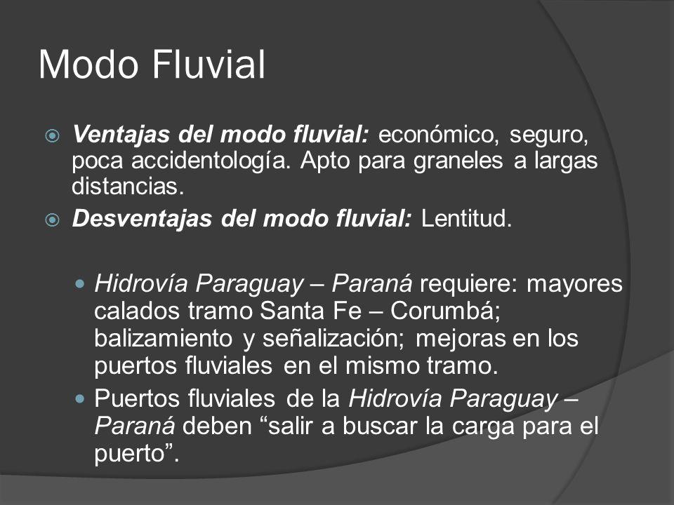 Modo Fluvial Ventajas del modo fluvial: económico, seguro, poca accidentología. Apto para graneles a largas distancias.
