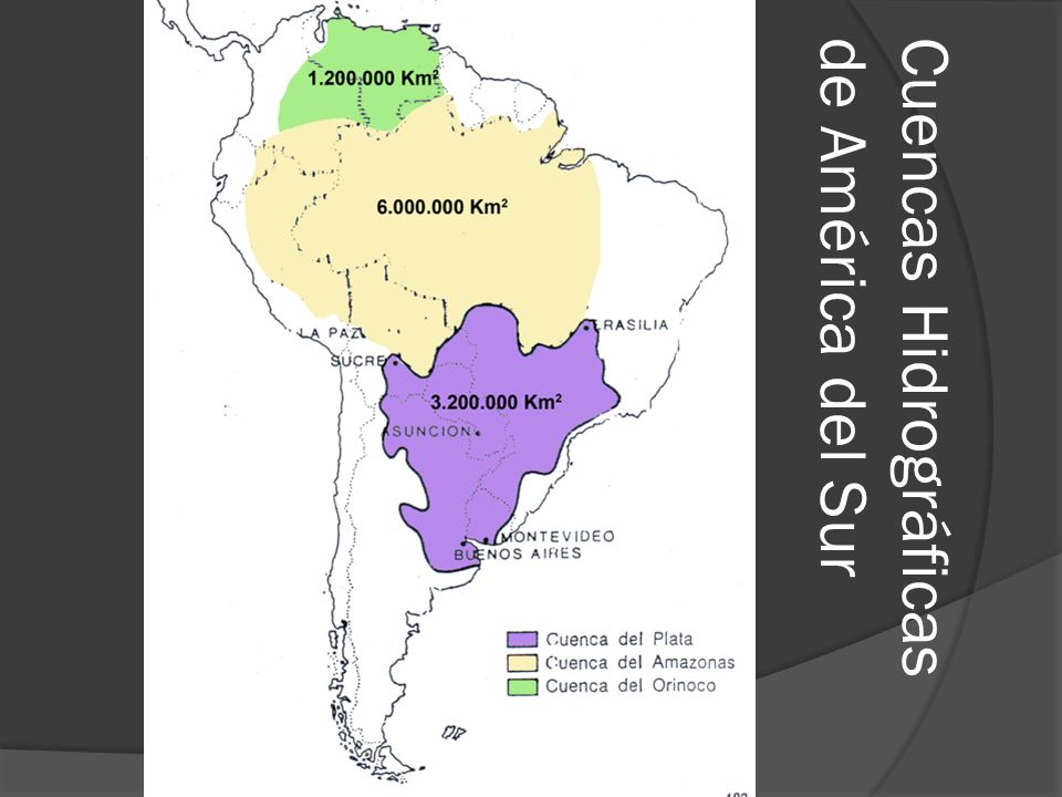 Cuencas Hidrográficas de América del Sur