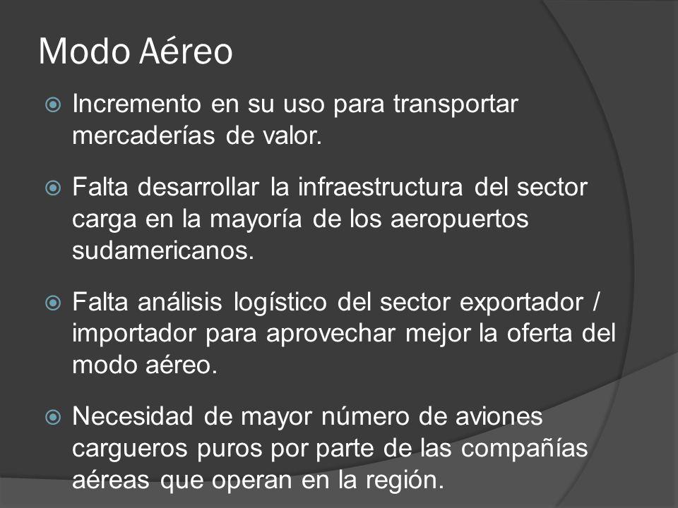 Modo Aéreo Incremento en su uso para transportar mercaderías de valor.